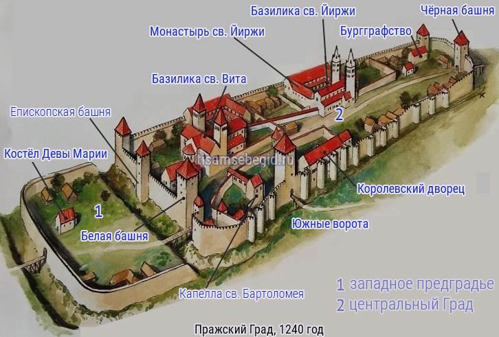 План Пражского Града, 1240 год