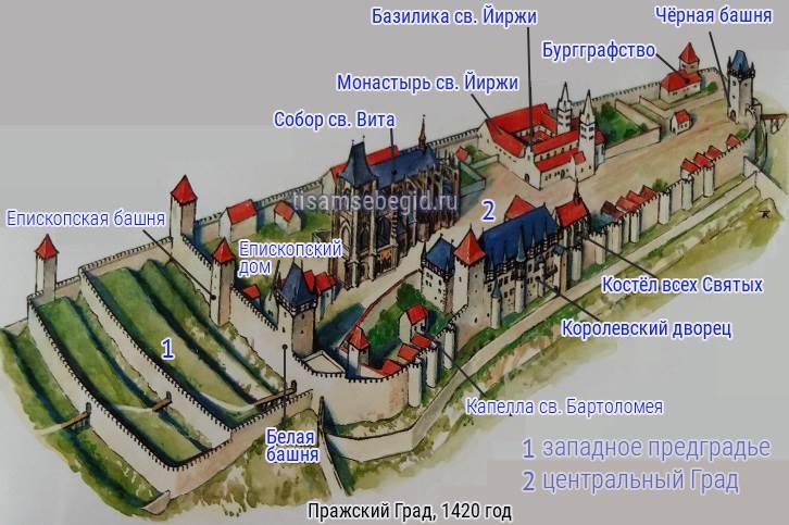 План Пражского Града, 1420 год