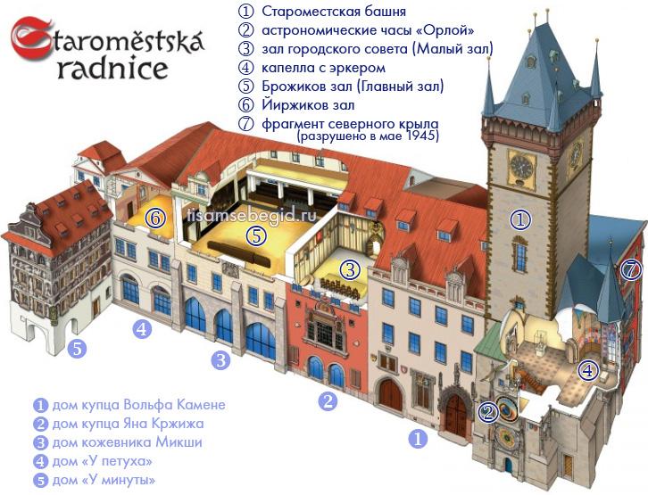 План-схема Староместской ратуши