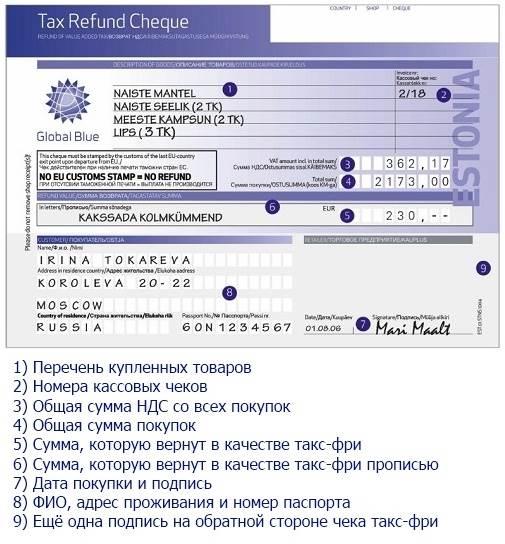 Чеки для налоговой Сетуньский 2-й проезд исправить кредитную историю Симферопольский бульвар